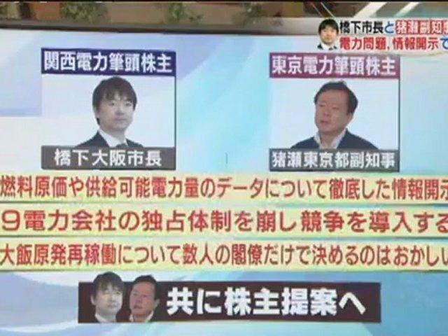 「橋下市長 官房長官と直談判。猪瀬副知事、株主提案。」 関連動画